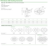 YGC Series GAS Sealing Connect...